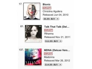 Se su iTunes persino BIONIC di Christina Aguilera batte MDNA di Madonna…