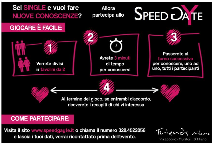 Speed date milano