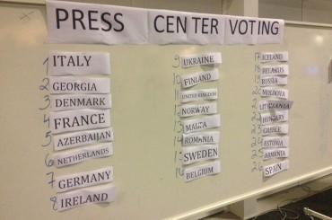 #Eurovision 2013: chi vincerà la finale? Marco Mengoni PRIMO per la stampa