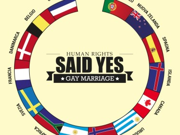Matrimoni gay nel mondo in grafica