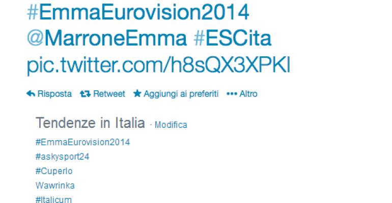 Eurovision 2014 – Emma Marrone rappresenterà l'Italia – è (quasi) ufficiale