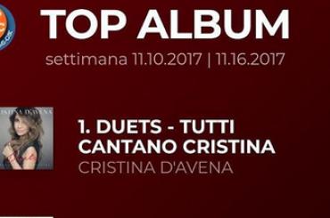 Duets di Cristina D'Avena album più venduto d'Italia al debutto, è ufficiale – battuta Taylor Swift