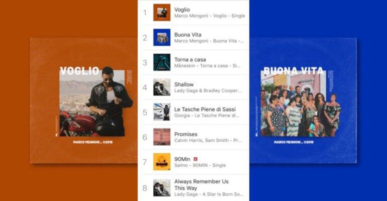 Marco Mengoni canta VOGLIO e BUONA VITA – AUDIO