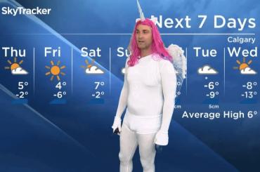 Jordan Witzel ha condotto il meteo vestito da unicorno – VIDEO