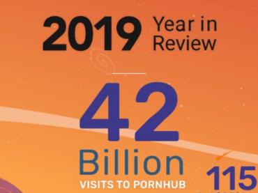 Pornhub 2019, Italia 7° Paese al mondo per contatti: LESBIAN categoria più cercata