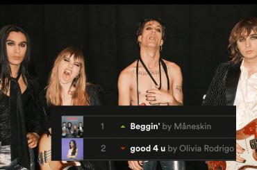 I Maneskin sul tetto del mondo: sono i più ascoltati Spotify nelle ultime 24 ore